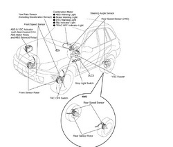 2004 TOYOTA Avensis T25 Service Manual