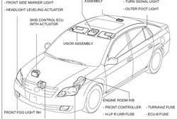 TOYOTA Service and Owners Manuals