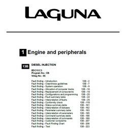 2002-2005 RENAULT Megane MR364 MR365 MR366 Service Manual