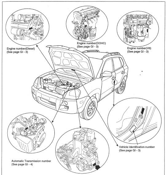 2004-2010 HYUNDAI Tucson Service Manual
