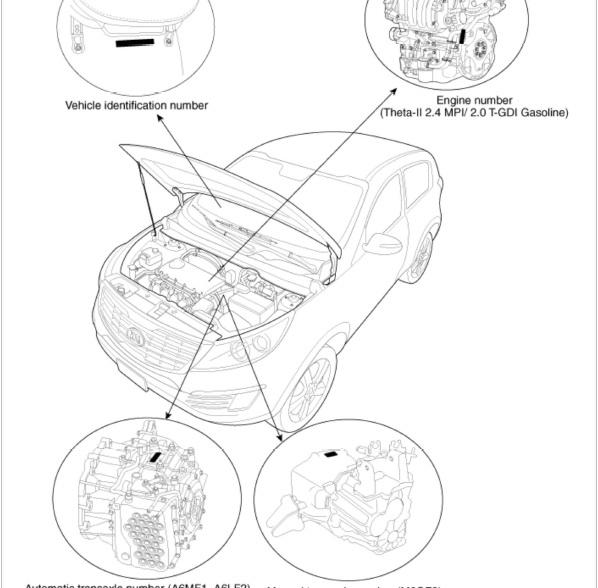 2012 KIA Sportage SL Service Manual