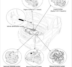 KIA Service and Owners Manuals
