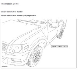 FORD RANGER Service Repair Manuals
