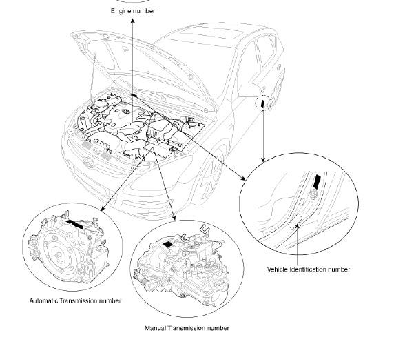 2007-2011 HYUNDAI i30 FD Service Manual