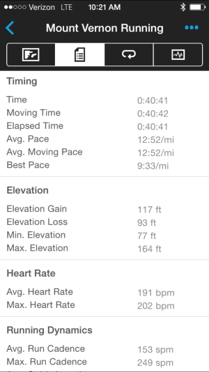 high heart rate for running