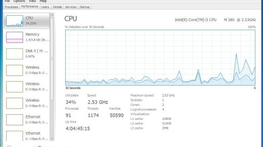 DBC Task manager - Graph view
