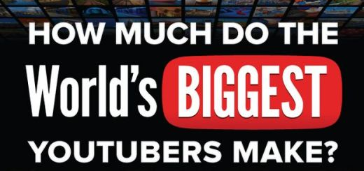 Wonder How Much People can earn on YouTube? This Will Surprise You