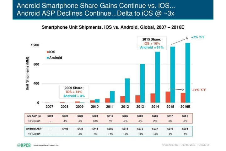 how-long-does-it-take-to-create-mobile-app