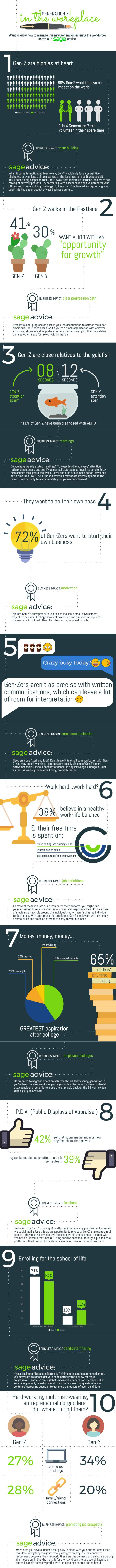Sage Gen-Z in the Workplace - Infographic design FINAL 29.06.2017 (1)