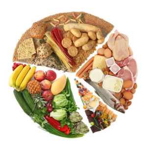 Are You Eating the Right Type of Carbs
