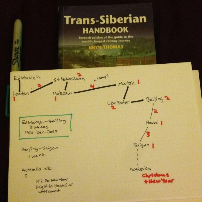 Trans Siberian draft route