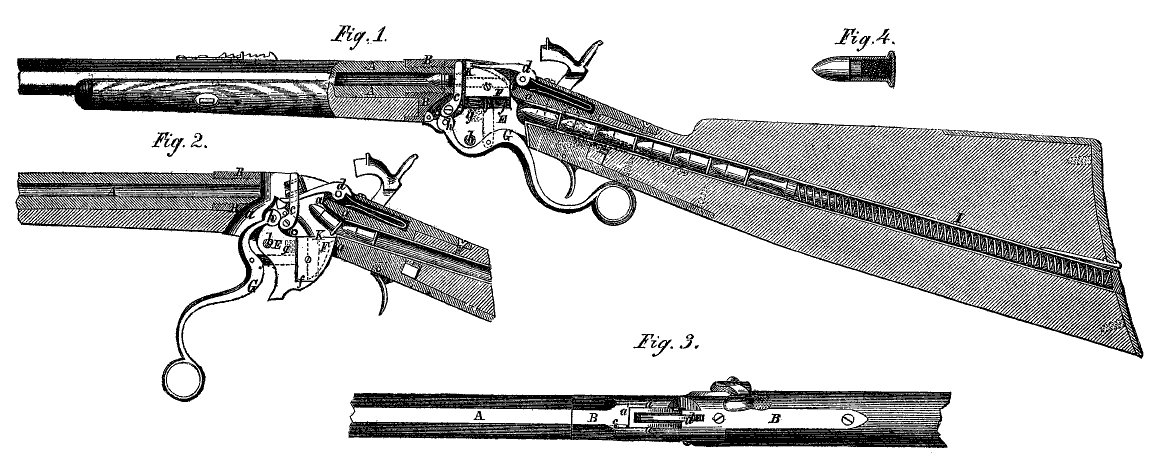 Too Little Too Late? The Introduction of the Spencer Rifle