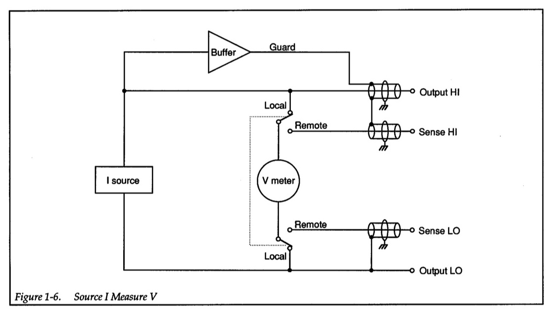 picoammeter circuit diagram gettysmcmaster2013