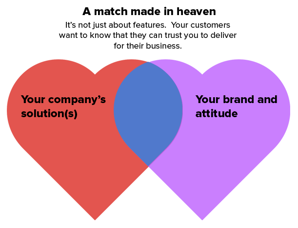 Build trust with your customers