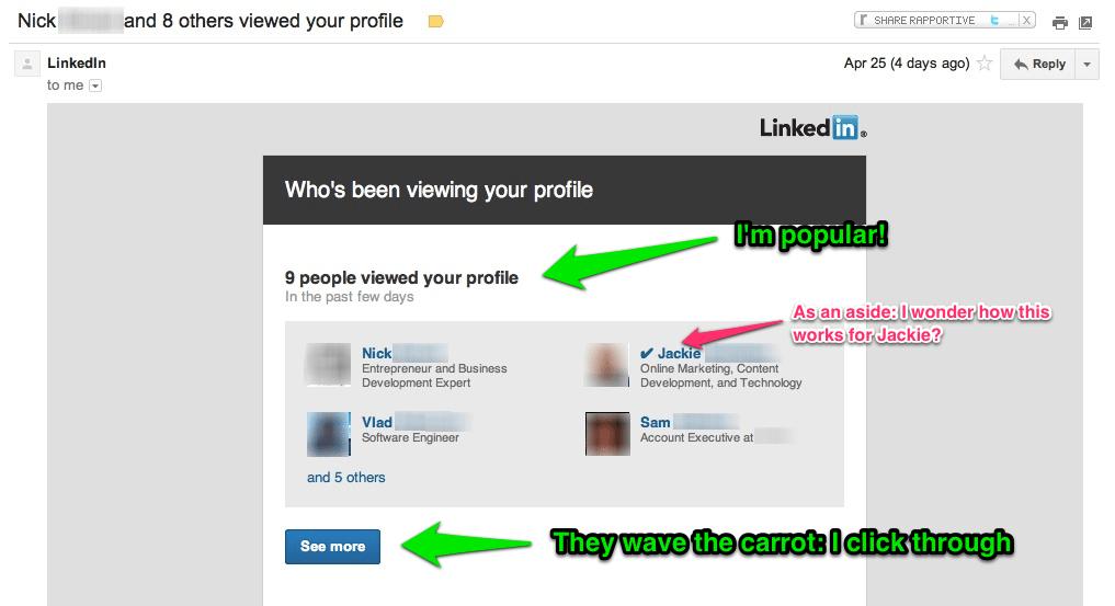 LinkedIn Email Marketing People Viewed Profile
