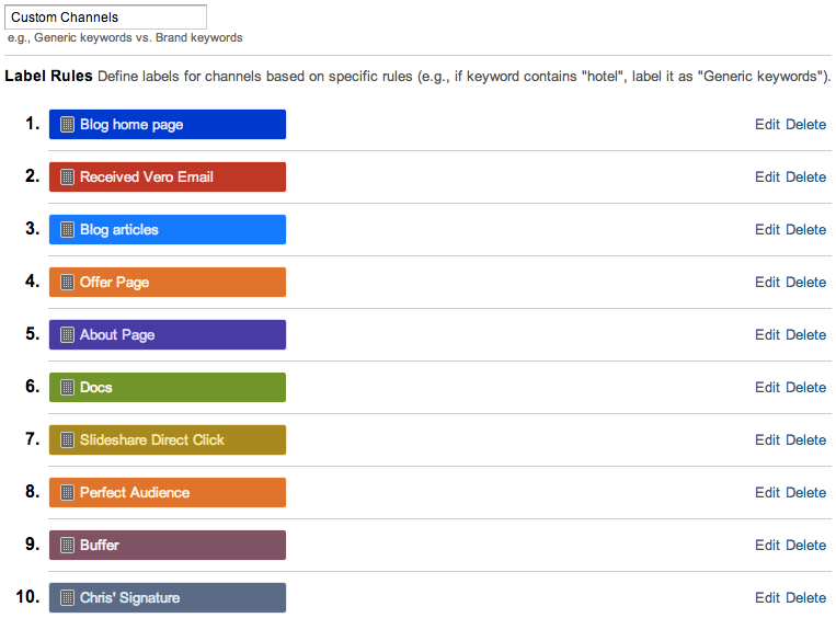 Google Analytics Custom Channel Mapping