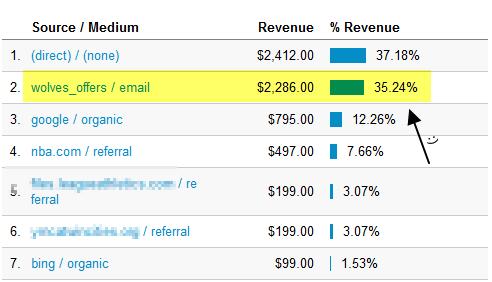 timberwolves-marketing-data