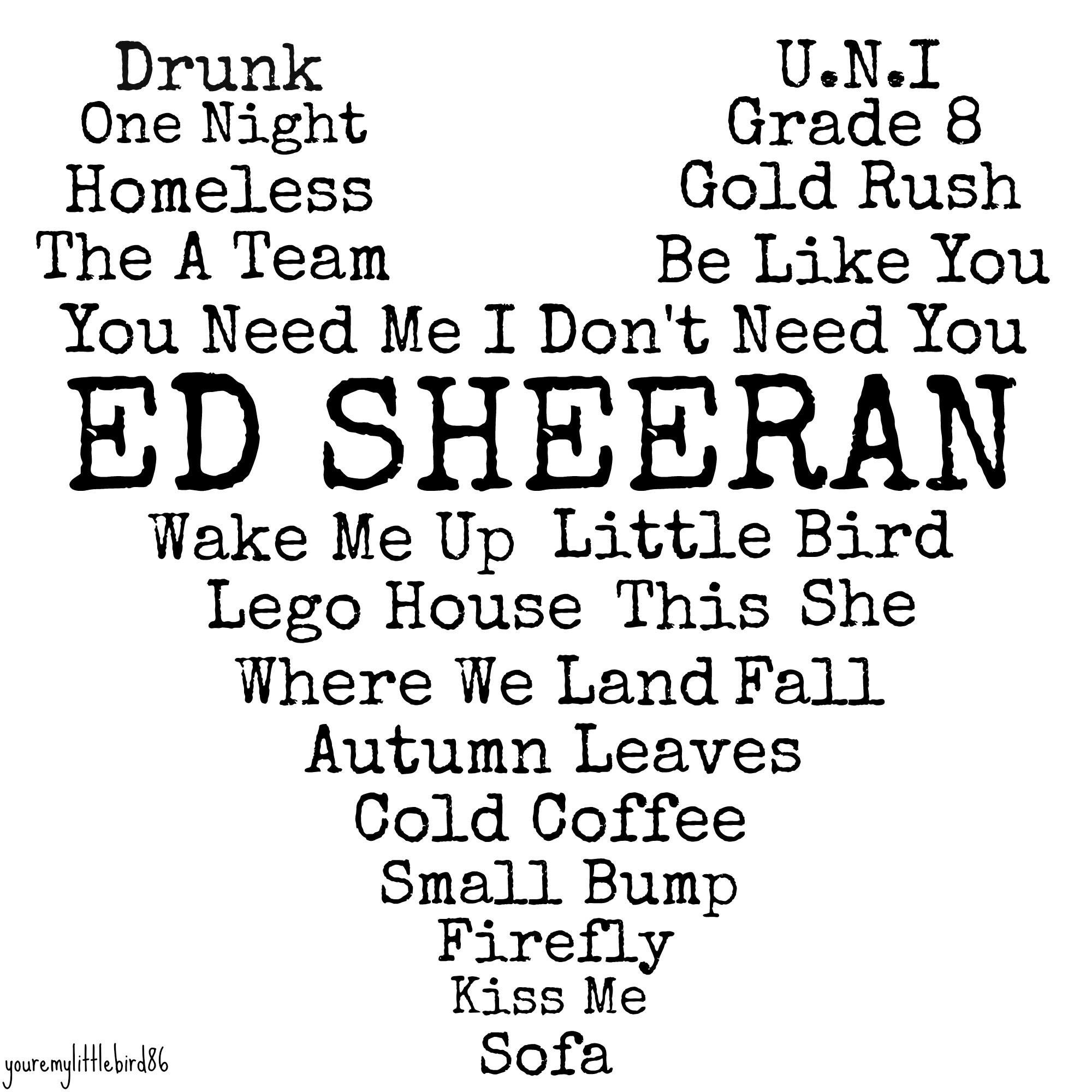 Ed Sheeran Lyrics Wallpaper (85+ images)