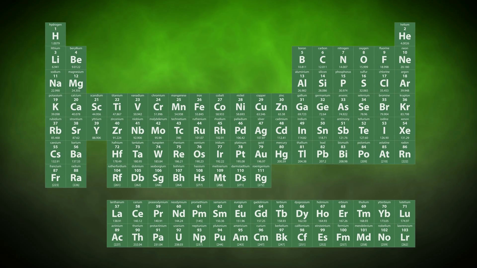 periodic table wallpaper high