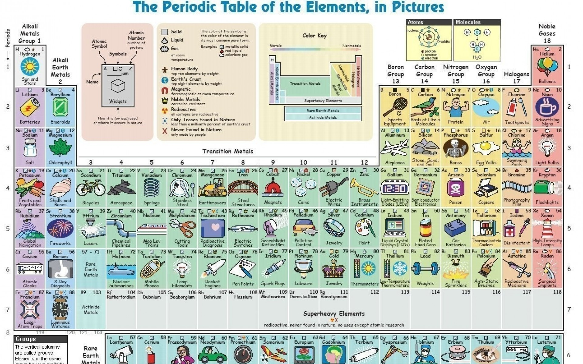Hd Periodic Table Wallpaper 70 Images