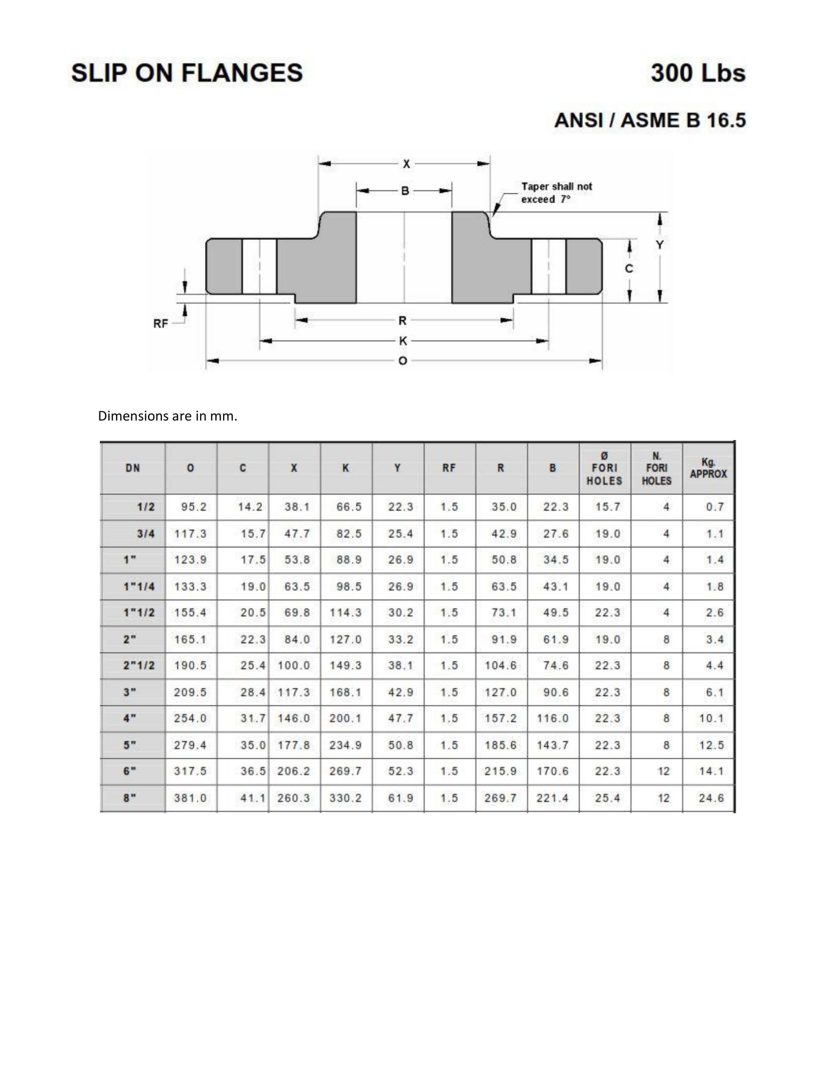 Flange Information