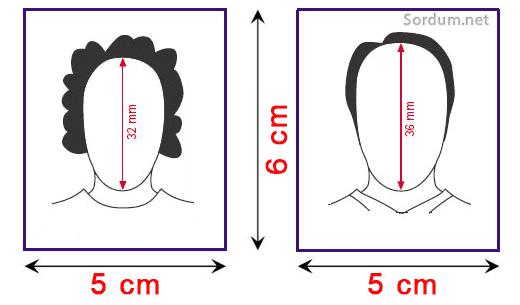 Vize Başvurusu Yapacacaklara Öneriler - Biyometrik Fotoğraf Nasıl Olmalı?