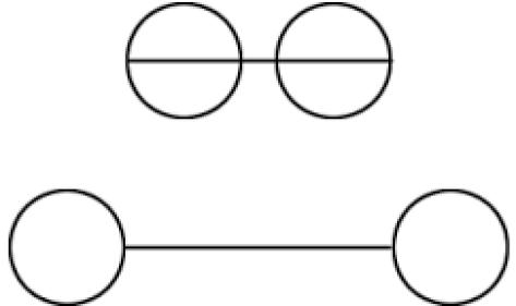 optische illusie - evenlangelijn