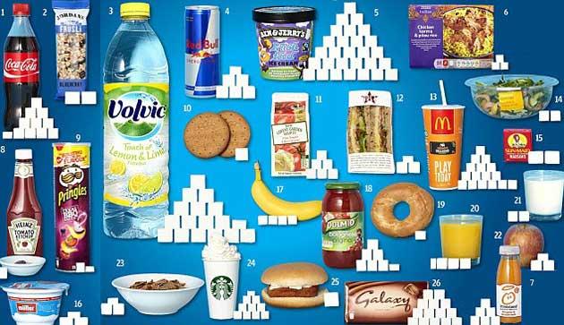 Afbeeldingsresultaat voor suikers