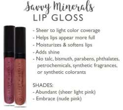 Lip Gloss information