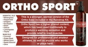 ortho-sport massage oil