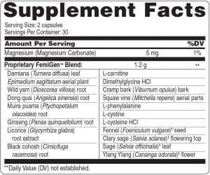 FemiGen capsules label