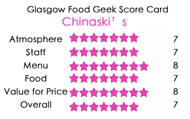Chinaski's Scorecard Glasgow Food Geek