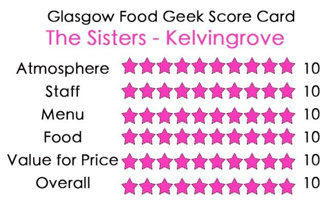 The Sisters Glasgow Food Geek