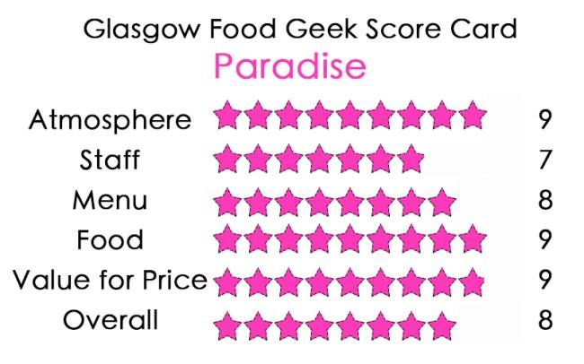Paradise Score Card
