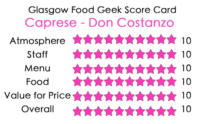 Caprese Don Costanzo Glasgow Review