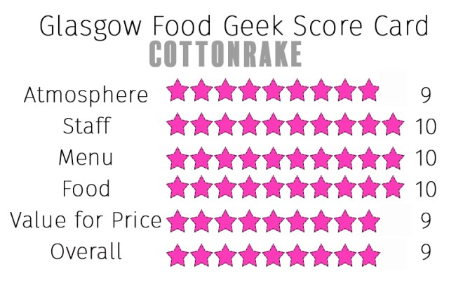 Cottonrake Bakery Glasgow Review