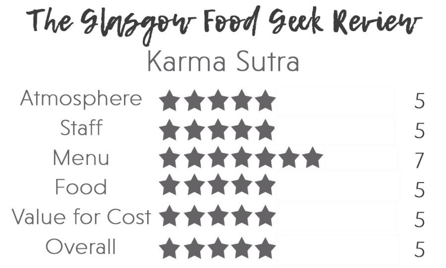 Karma Sutra review card 2017