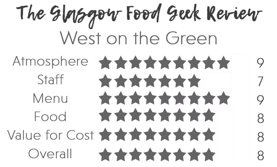 West on the Green July 2017 Glasgow Food Geek review card 2017