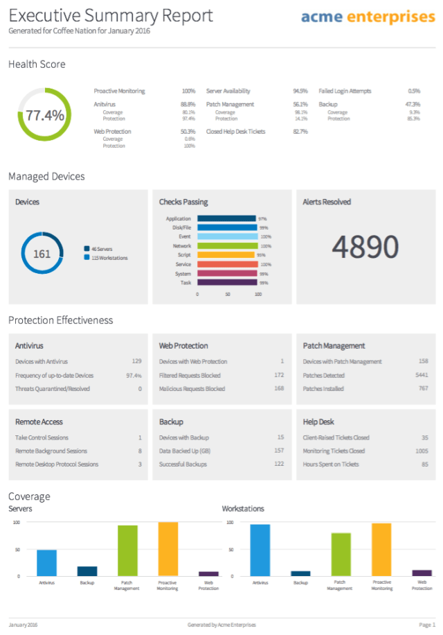 MAX RM Dashboard Release Introducing The New Executive