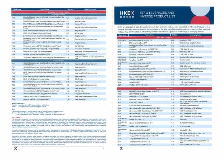 Hong Kong ETFs list published by HKEX (Hong Kong Exchange) on Nov 2017