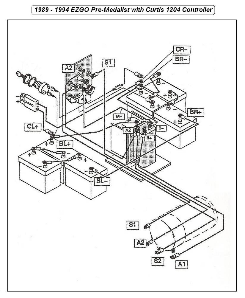 Workhorse Wiring Diagrams. Engine. Wiring Diagram Images
