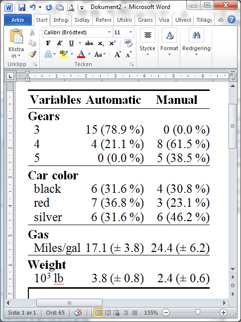 Tables from R into Word » G-Forge
