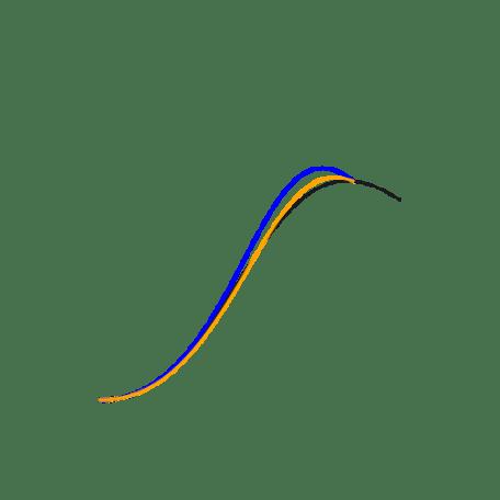 Adjusted_line_cmp_org_4