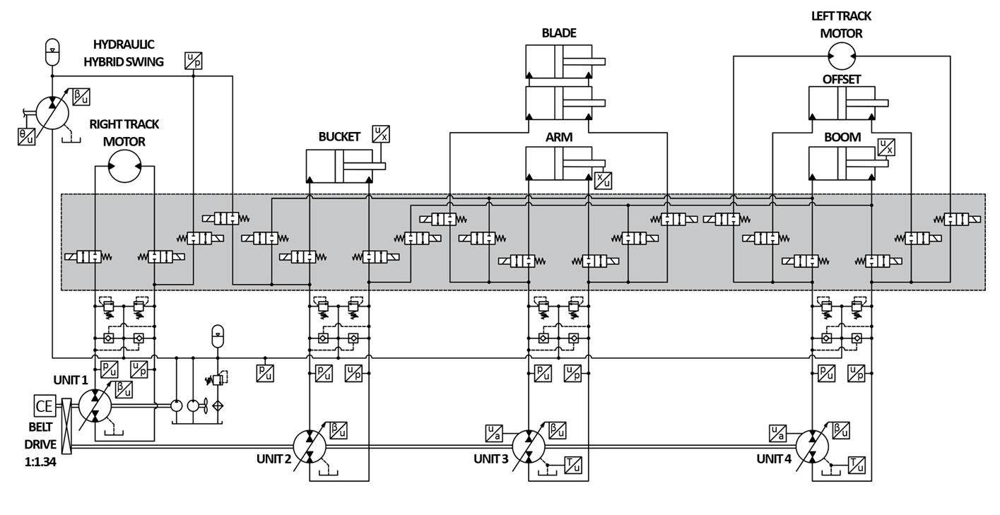 hight resolution of displacement controlled series parallel hybrid excavator schematic