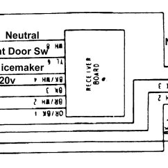 Whirlpool Gold Refrigerator Wiring Diagram Lewis Dot For Ch3cl Free Engine