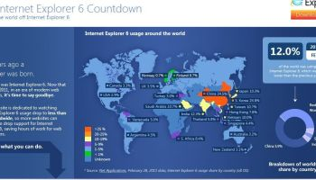 internet explorer 6, countdown,