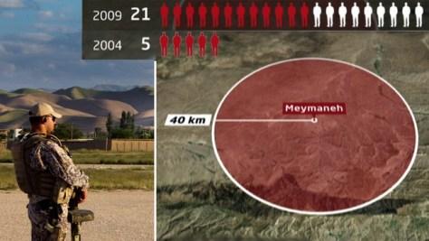 Dramatisk økt antall drepte Maimana (grafikk/montasje) (Foto: NRK Grafikk/Scanpix)
