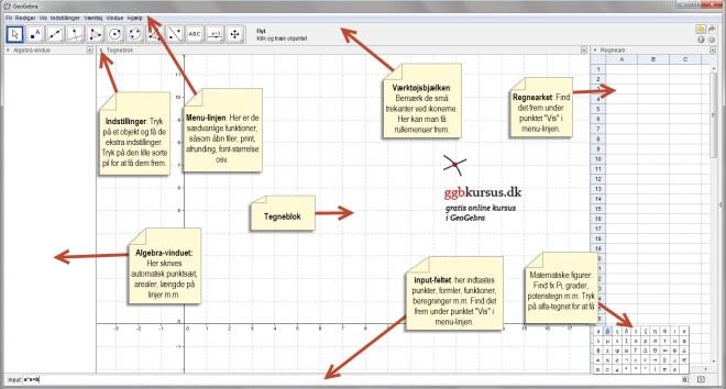 GeoGebra 4.2 - Programmets opbygning