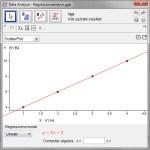 Regression- Dataanalyse - Regressionsanalyse-Lineær