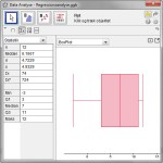 Boksplot-boxplot-statistik
